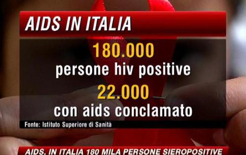 AIDS in Italia 2013